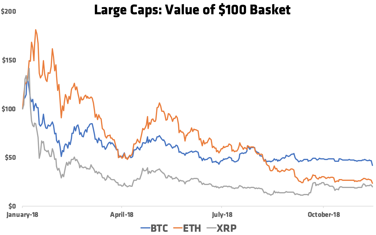 The Truth About the Crypto Crisis — CoinShares